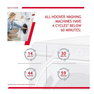 Hoover H3W58TGGE Washing Machine in Graphite 1500rpm 8Kg D Rated