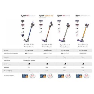 Dyson V11ANIMAL V11 Animal Hand Stick Bagless Vacuum Cleaner