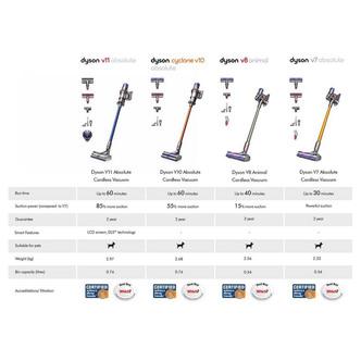 Dyson V11TORQUEDRV V11 Torquedrive Hand Stick Bagless Vacuum Cleaner